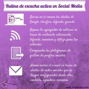 Rutina de escucha activa en Social Media