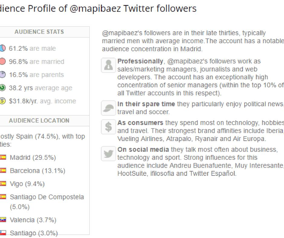 demographics pro análisis de mapibaez