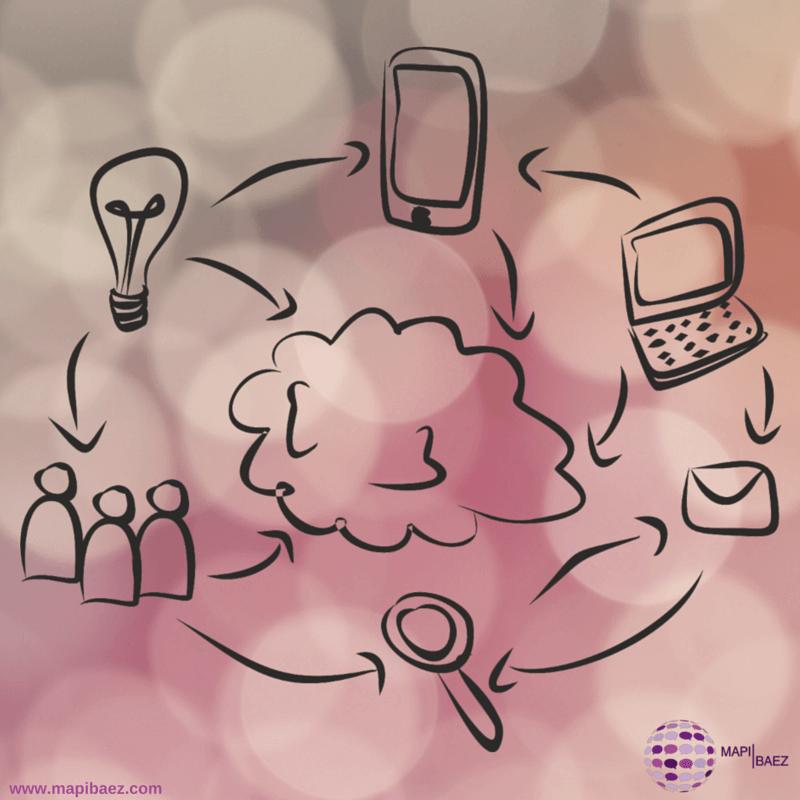 El proceso de social selling es sencillo y complejo a la vez
