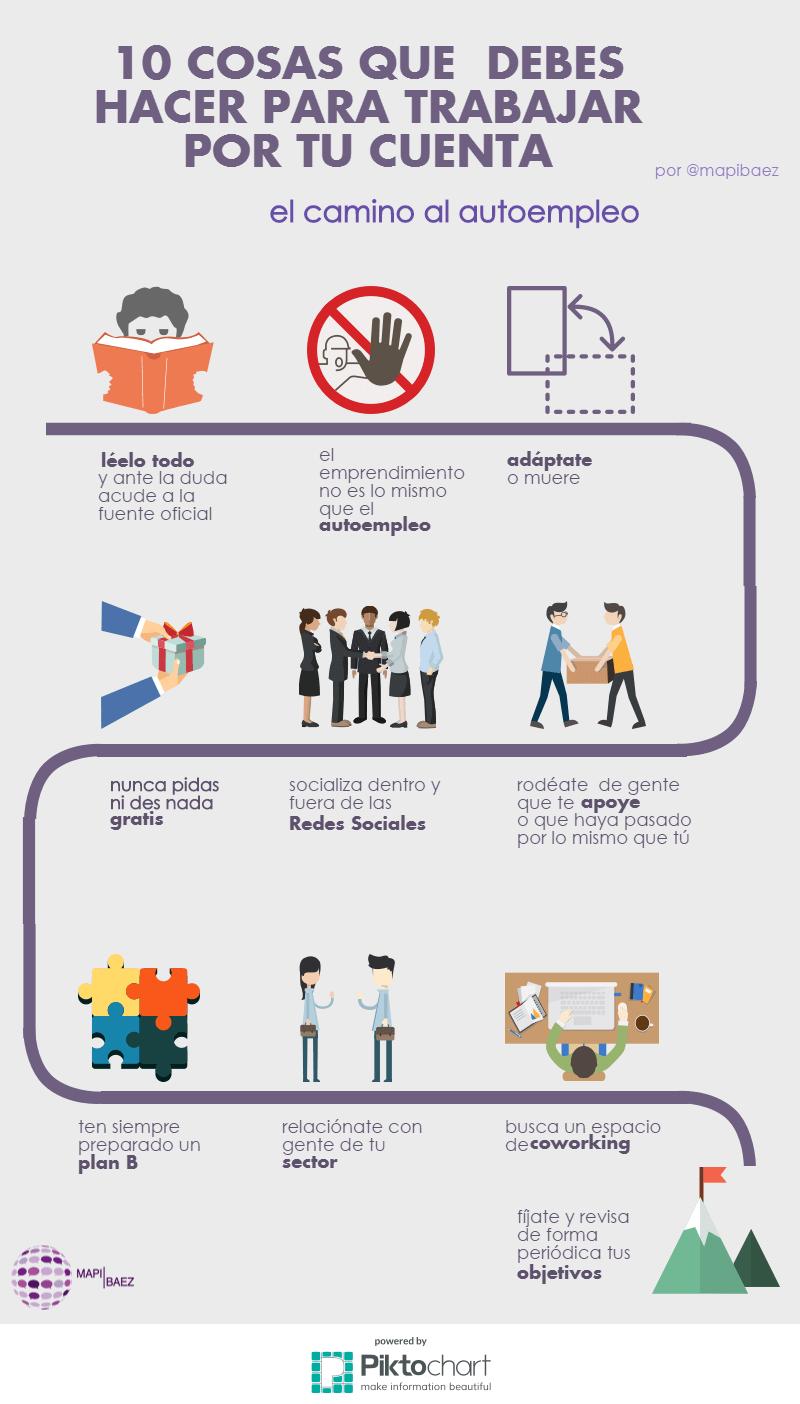 10 cosas que debes hacer para trabajar por tu cuenta