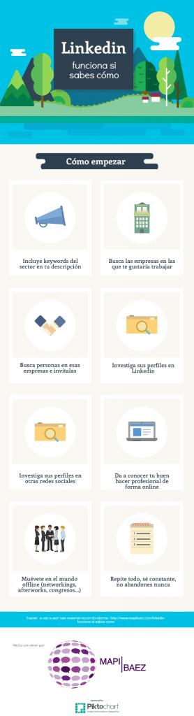 linkedin-funciona-si-sabes-como-infografía