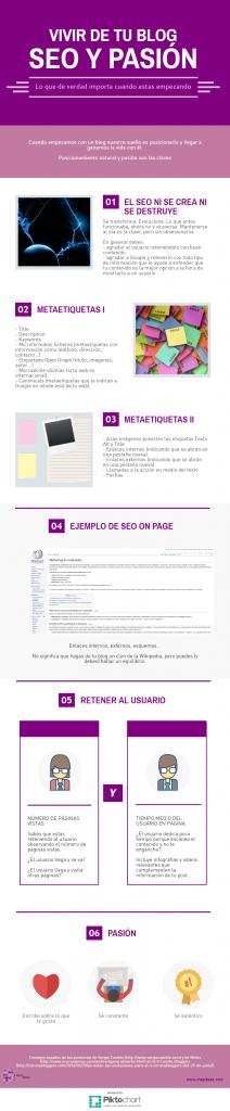 consejos SEO para posicionar tu blog