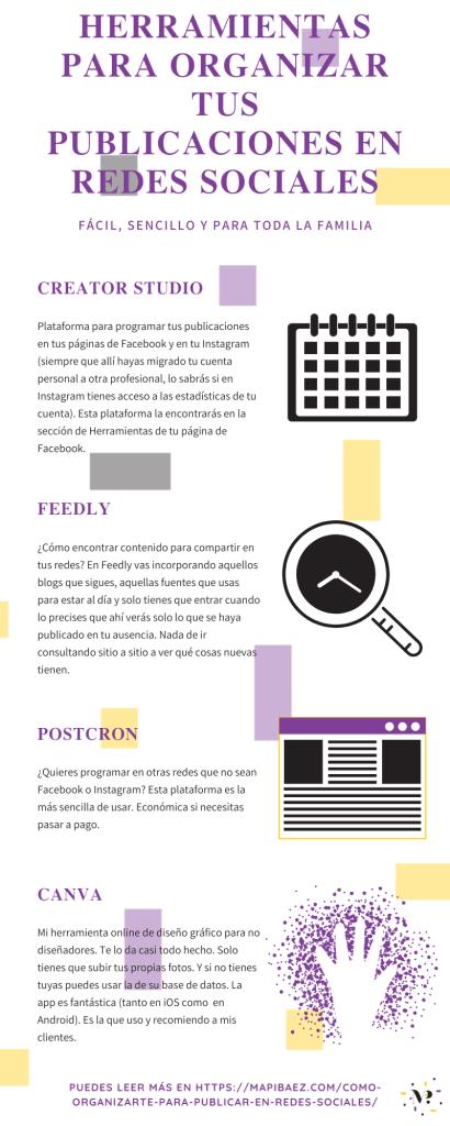 como organizarte para publicar en redes sociales II infografía