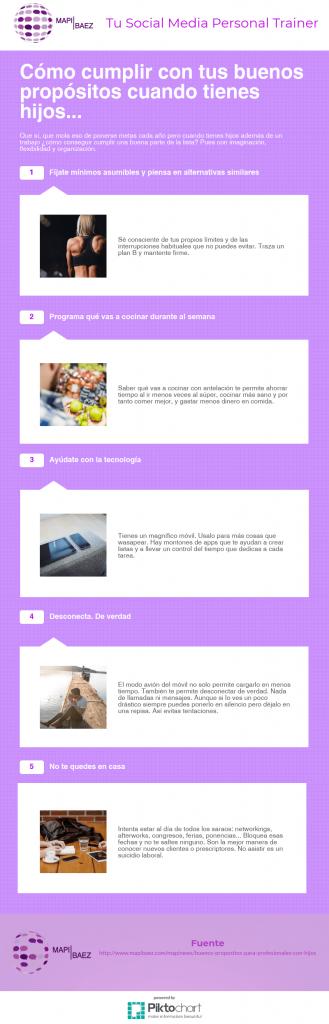 infografía de buenos propósitos para profesionales con
