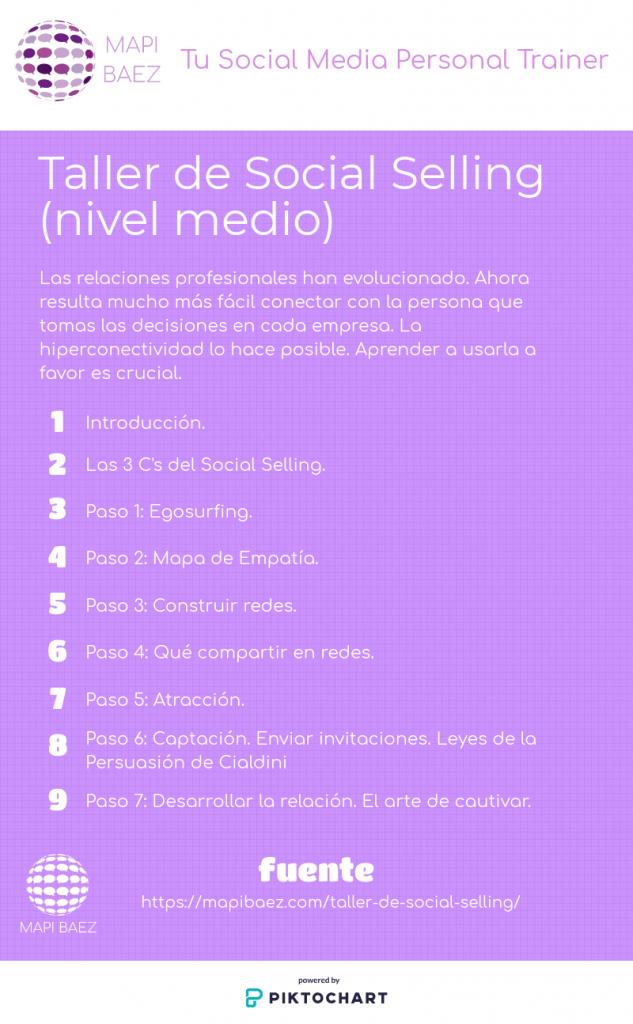 contenidos del taller de social selling nivel medio (1)
