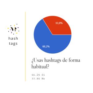14_estudio_sobre_el_uso_de_hashtags_en_España