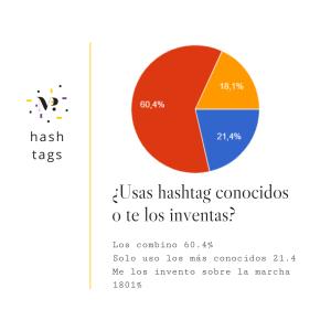 16_estudio_sobre_el_uso_de_hashtags_en_España