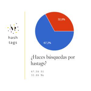 18_estudio_sobre_el_uso_de_hashtags_en_España