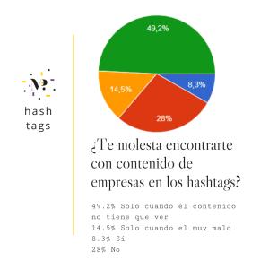 22_estudio_sobre_el_uso_de_hashtags_en_España